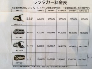 .福祉車両レンタカー